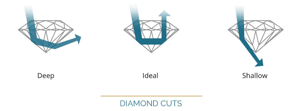 diamondedu_img_cut1